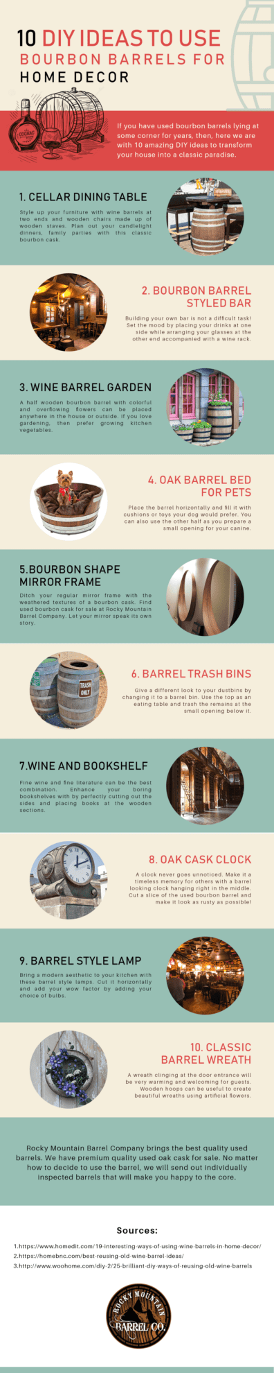 10 Diy Ideas To Use Barrels For Home Decor Infographic